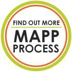 FOM - MAPP
